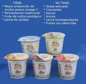 yogures Casa Grande de Xanceda