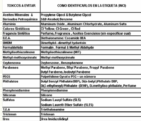 lista_tóxicos